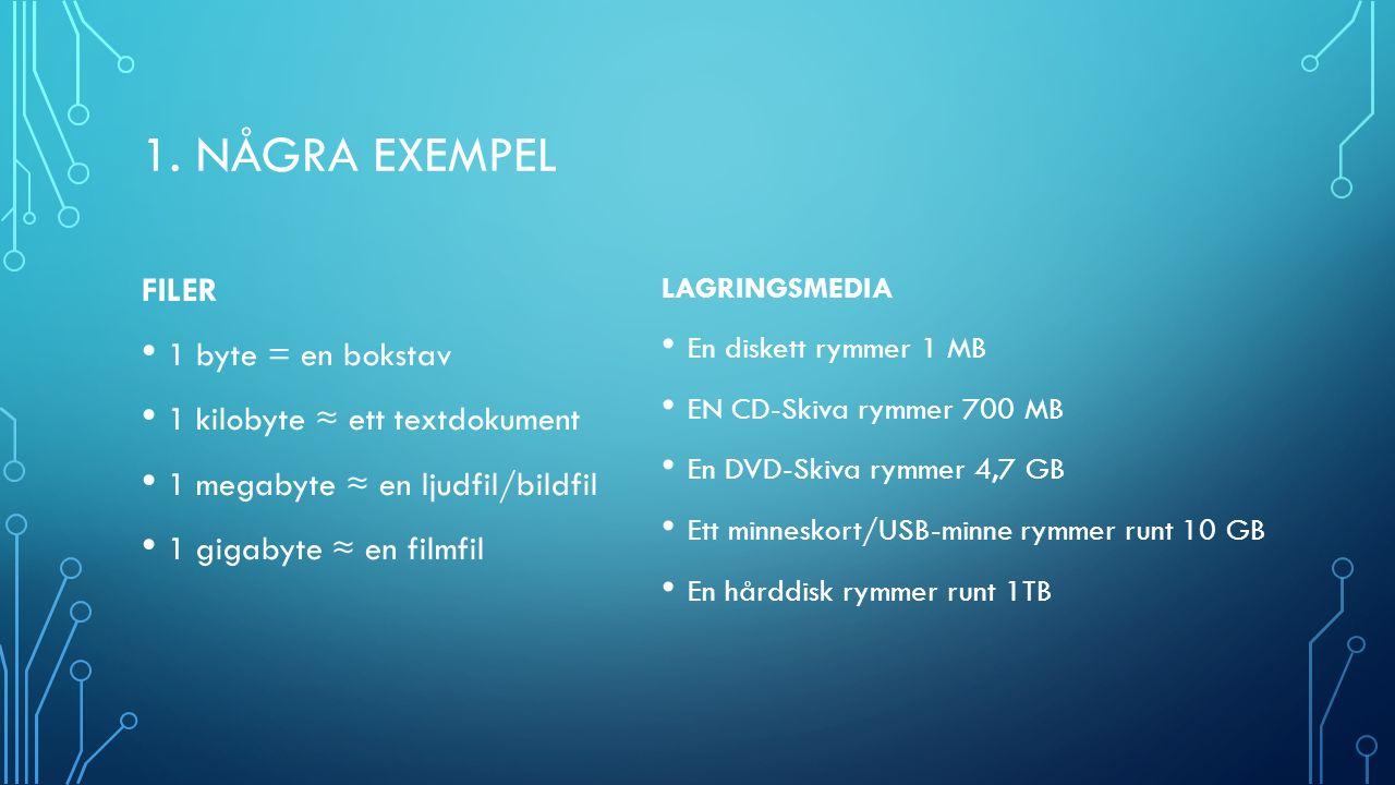 1. NÅGRA EXEMPEL FILER 1 byte = en bokstav 1 kilobyte ≈ ett textdokument 1 megabyte ≈ en ljudfil/bildfil 1 gigabyte ≈ en filmfil LAGRINGSMEDIA En disk