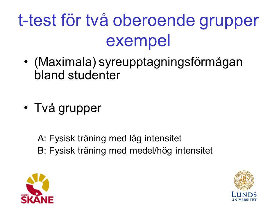 t-test för två oberoende grupper exempel (Maximala) syreupptagningsförmågan bland studenter Två grupper A: Fysisk träning med låg intensitet B: Fysisk träning med medel/hög intensitet