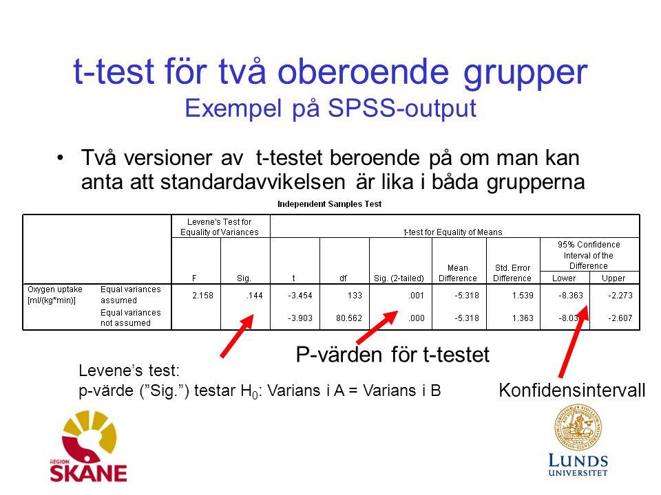 t-test för två oberoende grupper Exempel på SPSS-output Två versioner av t-testet beroende på om man kan anta att standardavvikelsen är lika i båda grupperna Levene's test: p-värde ( Sig. ) testar H 0 : Varians i A = Varians i B P-värden för t-testet Konfidensintervall