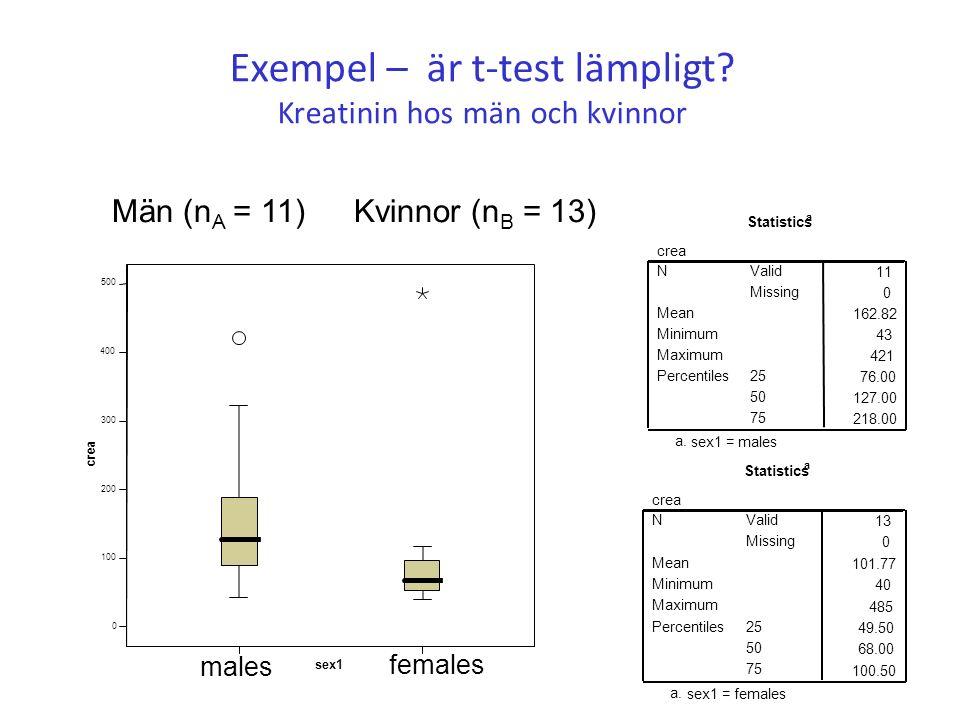 Exempel – är t-test lämpligt.