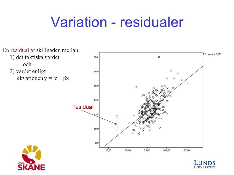 Variation - residualer residual En residual är skillnaden mellan 1) det faktiska värdet och 2) värdet enligt ekvationen y =  + βx