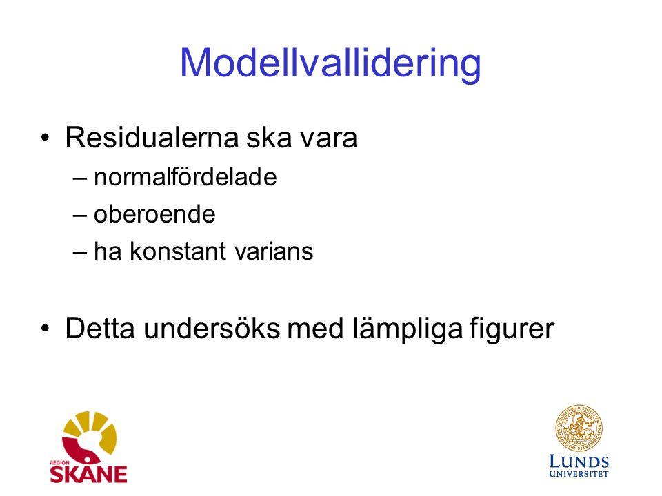 Modellvallidering Residualerna ska vara –normalfördelade –oberoende –ha konstant varians Detta undersöks med lämpliga figurer