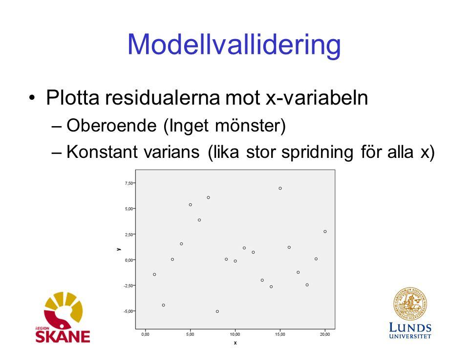 Modellvallidering Plotta residualerna mot x-variabeln –Oberoende (Inget mönster) –Konstant varians (lika stor spridning för alla x)