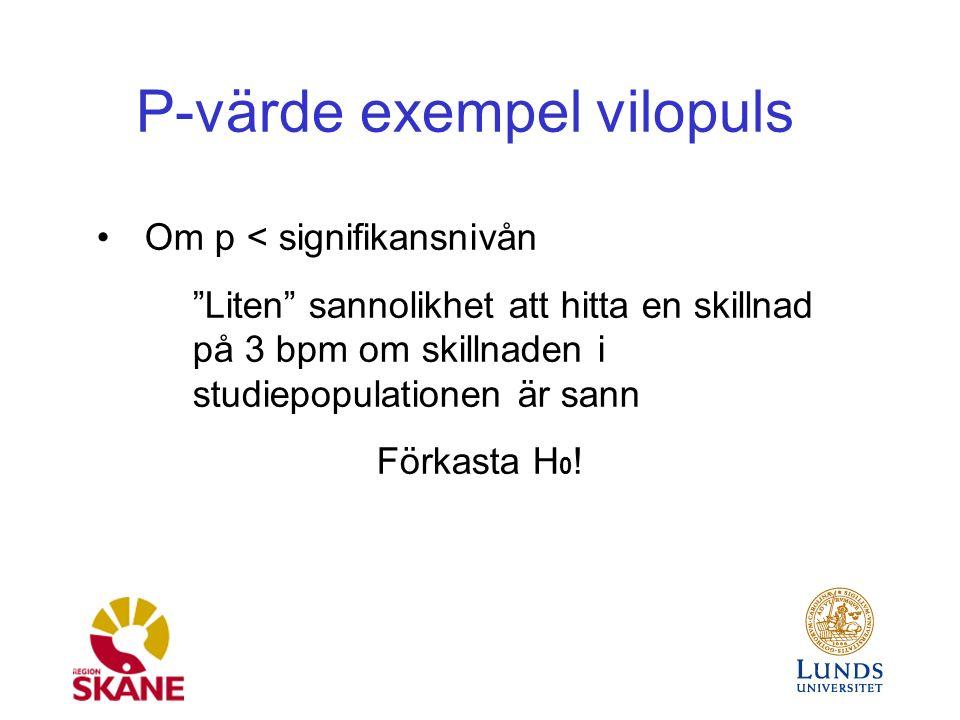 P-värde exempel vilopuls Om p < signifikansnivån Liten sannolikhet att hitta en skillnad på 3 bpm om skillnaden i studiepopulationen är sann Förkasta H 0 !