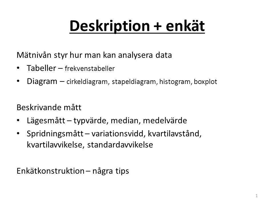 Deskription + enkät Mätnivån styr hur man kan analysera data Tabeller – frekvenstabeller Diagram – cirkeldiagram, stapeldiagram, histogram, boxplot Be