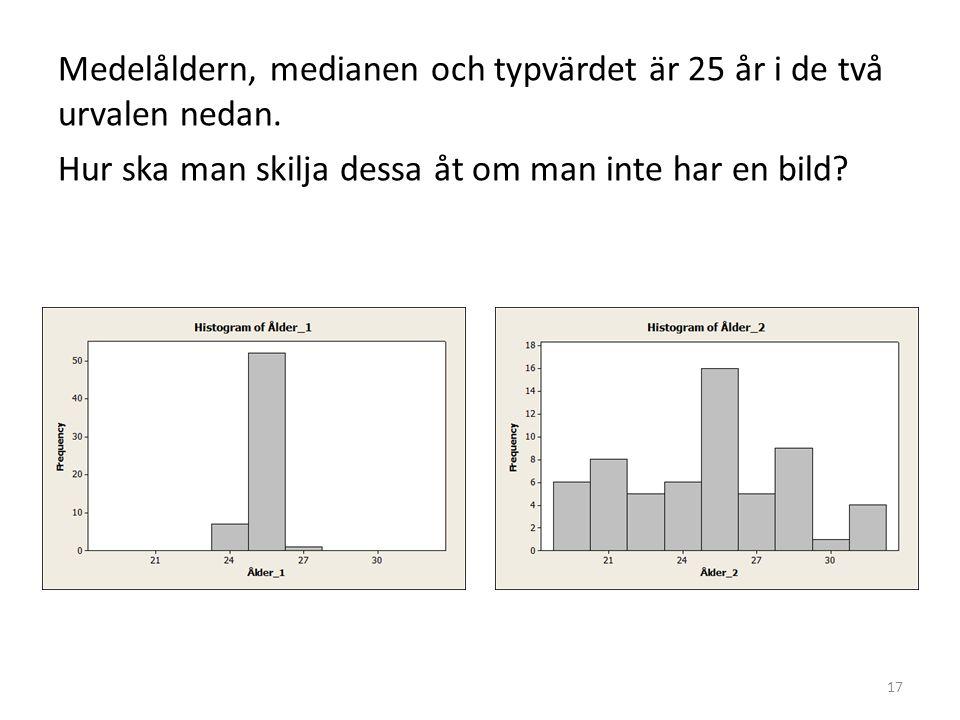 Medelåldern, medianen och typvärdet är 25 år i de två urvalen nedan. Hur ska man skilja dessa åt om man inte har en bild? 17