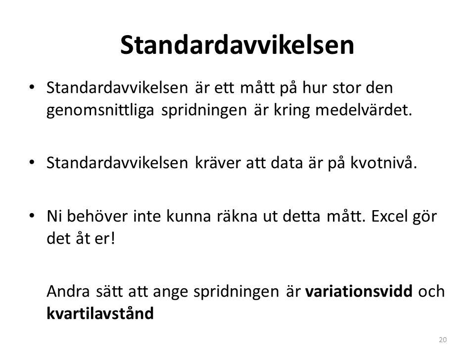 Standardavvikelsen Standardavvikelsen är ett mått på hur stor den genomsnittliga spridningen är kring medelvärdet. Standardavvikelsen kräver att data
