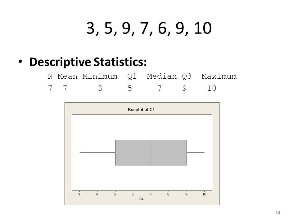 3, 5, 9, 7, 6, 9, 10 Descriptive Statistics: N Mean Minimum Q1 Median Q3 Maximum 7 7 3 5 7 9 10 24