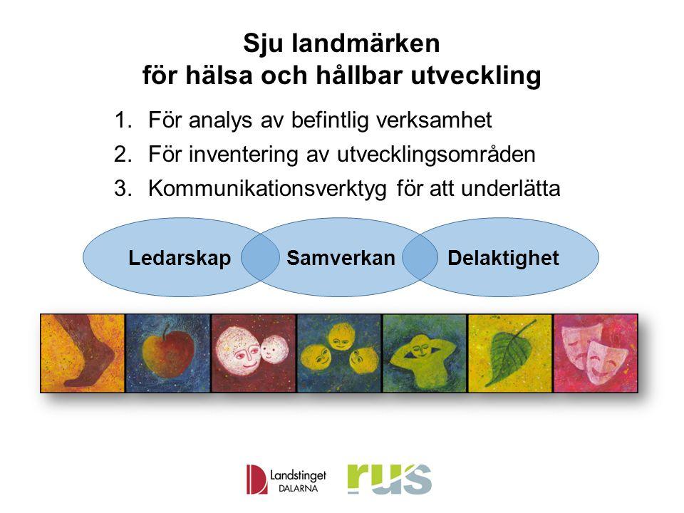 1.För analys av befintlig verksamhet 2.För inventering av utvecklingsområden 3.Kommunikationsverktyg för att underlätta Sju landmärken för hälsa och hållbar utveckling LedarskapDelaktighetSamverkan