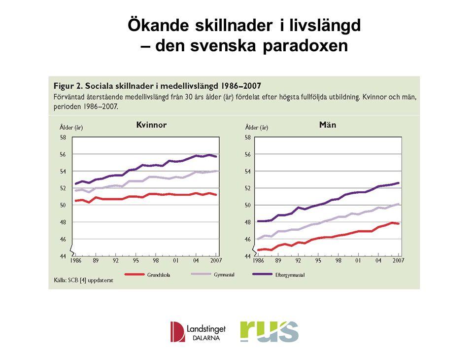 Folkhälsorapport 2009 – Folkhälsan i översikt Ökande skillnader i livslängd – den svenska paradoxen