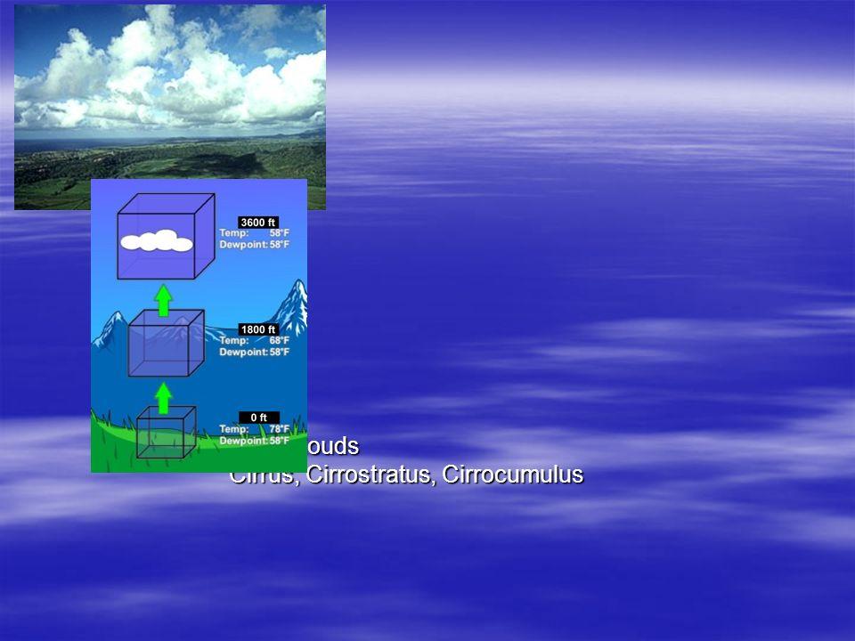  High Clouds Cirrus, Cirrostratus, Cirrocumulus