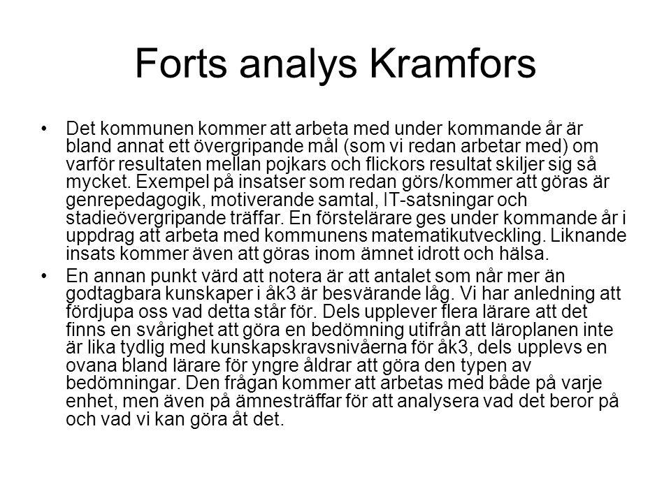 Forts analys Kramfors Det kommunen kommer att arbeta med under kommande år är bland annat ett övergripande mål (som vi redan arbetar med) om varför resultaten mellan pojkars och flickors resultat skiljer sig så mycket.