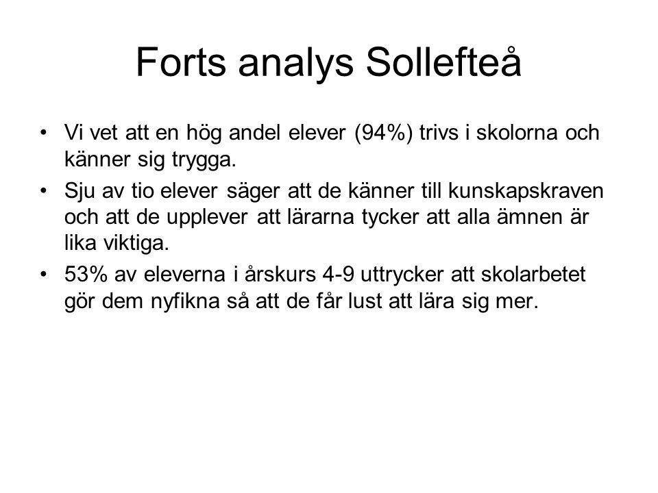 Forts analys Sollefteå Vi vet att en hög andel elever (94%) trivs i skolorna och känner sig trygga.