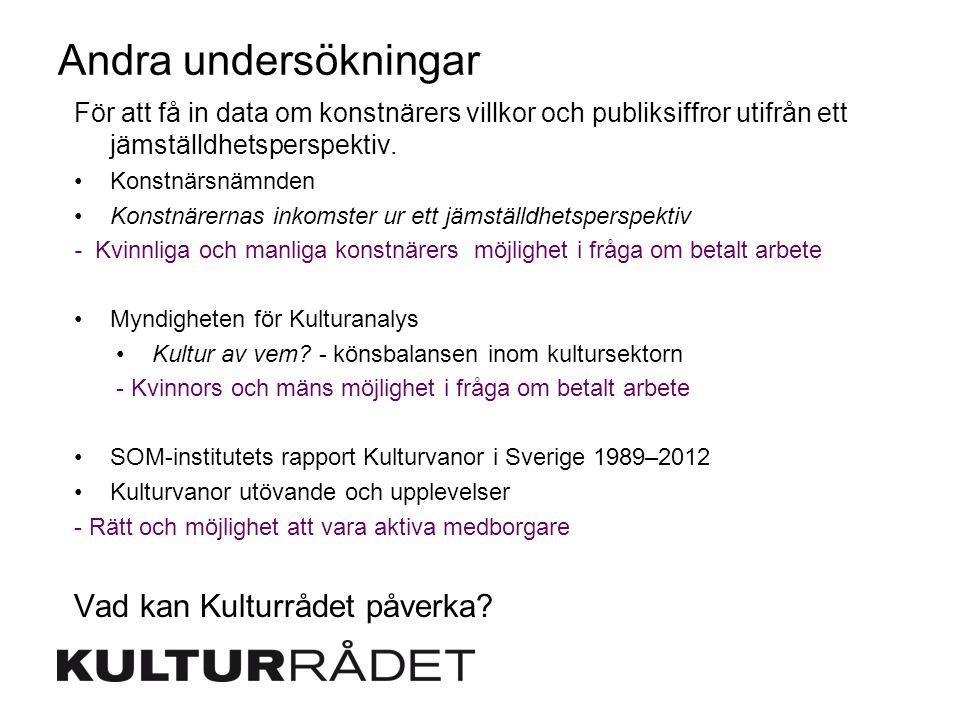 Andra undersökningar För att få in data om konstnärers villkor och publiksiffror utifrån ett jämställdhetsperspektiv.