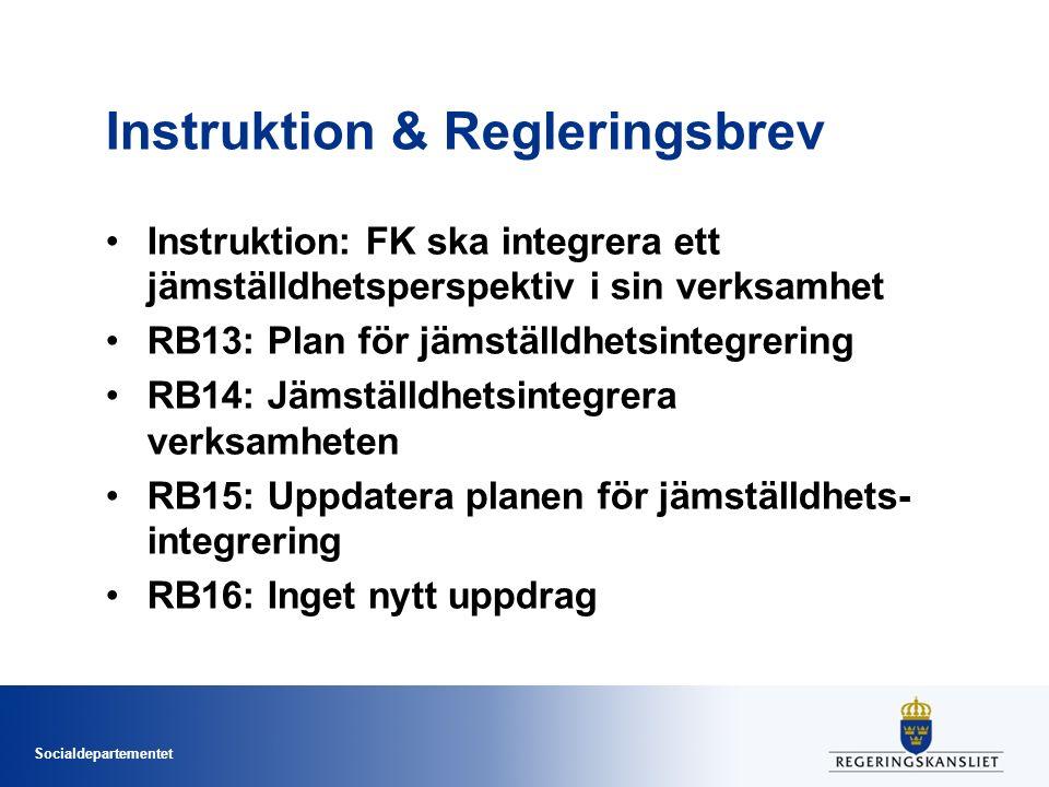 Socialdepartementet Instruktion & Regleringsbrev Instruktion: FK ska integrera ett jämställdhetsperspektiv i sin verksamhet RB13: Plan för jämställdhetsintegrering RB14: Jämställdhetsintegrera verksamheten RB15: Uppdatera planen för jämställdhets- integrering RB16: Inget nytt uppdrag