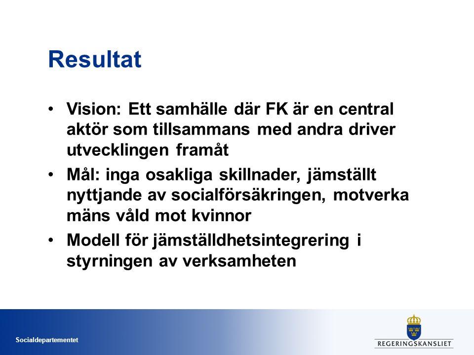 Socialdepartementet Resultat Vision: Ett samhälle där FK är en central aktör som tillsammans med andra driver utvecklingen framåt Mål: inga osakliga skillnader, jämställt nyttjande av socialförsäkringen, motverka mäns våld mot kvinnor Modell för jämställdhetsintegrering i styrningen av verksamheten