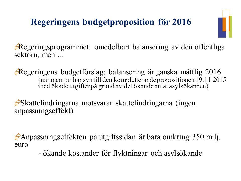 Förändringarna i statens utgifter: Anpassningen är relativt liten 2016 Källa: Planen för de offentliga finanserna 2016-2019 (vår 2015), finansministeriet & egna kalkyler 2016 Mrd euro Minskningarna är enligt den kompletterande budgetpropositionen Ökningarna är omkring 540 milj.