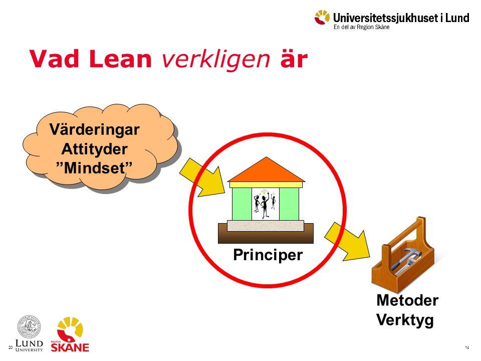 142016-09-20 Vad Lean verkligen är Värderingar Attityder Mindset Värderingar Attityder Mindset Metoder Verktyg Principer