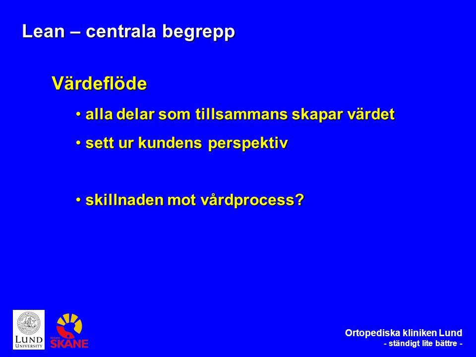 Ortopediska kliniken Lund - ständigt lite bättre - Lean – centrala begrepp Värdeflöde alla delar som tillsammans skapar värdet alla delar som tillsammans skapar värdet sett ur kundens perspektiv sett ur kundens perspektiv skillnaden mot vårdprocess.