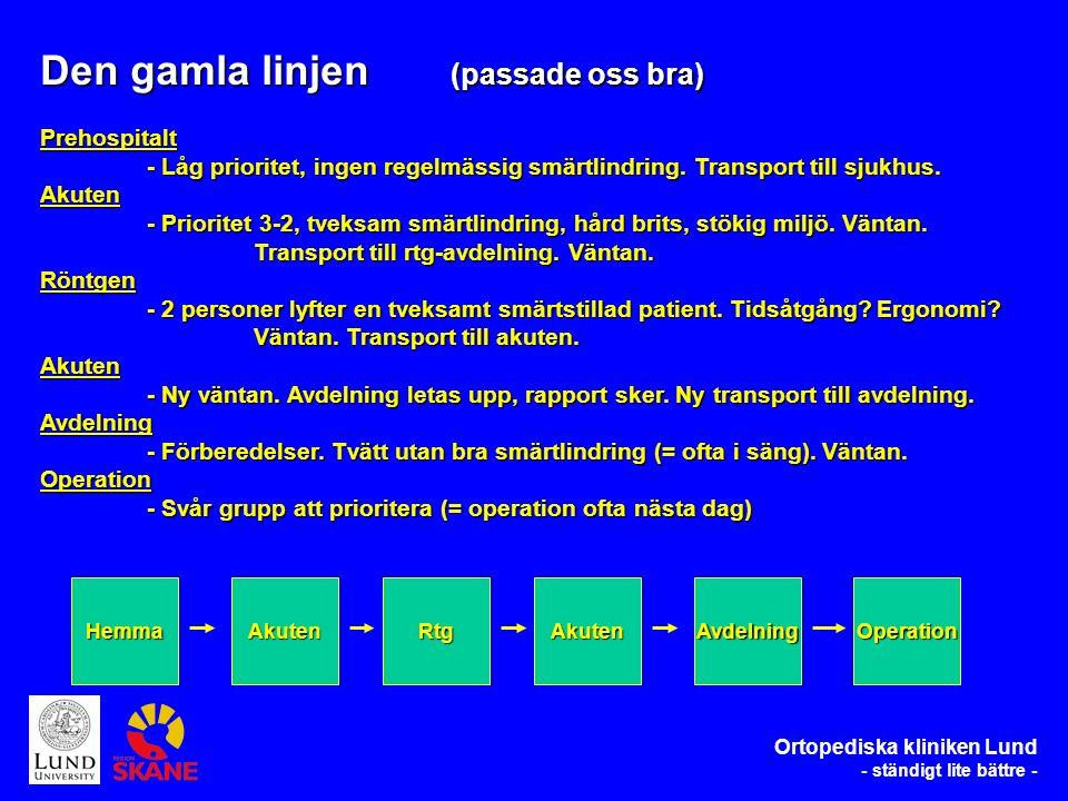 Den gamla linjen (passade oss bra) Prehospitalt - Låg prioritet, ingen regelmässig smärtlindring.