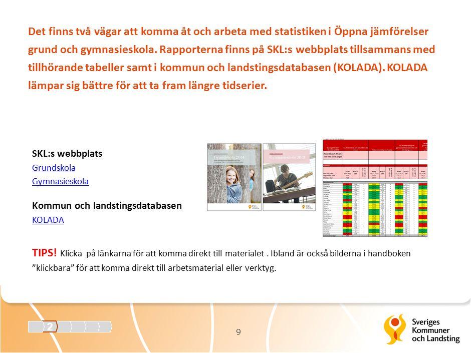 SKL:s webbplats Grundskola Gymnasieskola Kommun och landstingsdatabasen KOLADA TIPS.