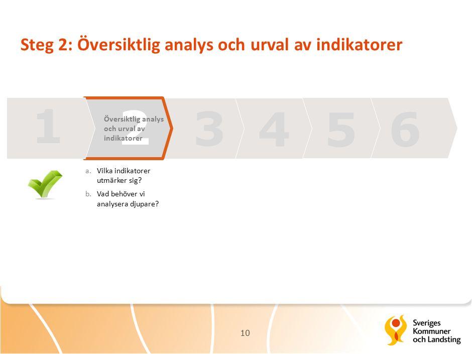 6 Steg 2: Översiktlig analys och urval av indikatorer 10 a.Vilka indikatorer utmärker sig.