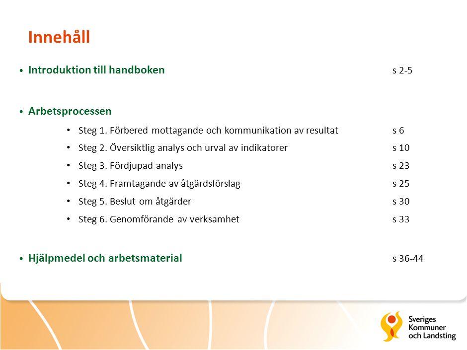 Innehåll Introduktion till handboken s 2-5 Arbetsprocessen Steg 1.
