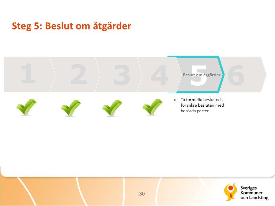 6 Steg 5: Beslut om åtgärder 30 1 3 4 2 5 Beslut om åtgärder a.Ta formella beslut och förankra besluten med berörda parter