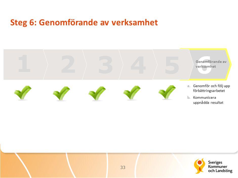 6 Steg 6: Genomförande av verksamhet 33 1 3 4 2 5 Genomförande av verksamhet a.Genomför och följ upp förbättringsarbetet b.Kommunicera uppnådda resultat