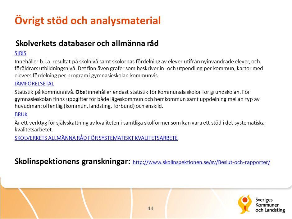 Övrigt stöd och analysmaterial Skolverkets databaser och allmänna råd - SIRIS SIRIS - Innehåller b.l.a.