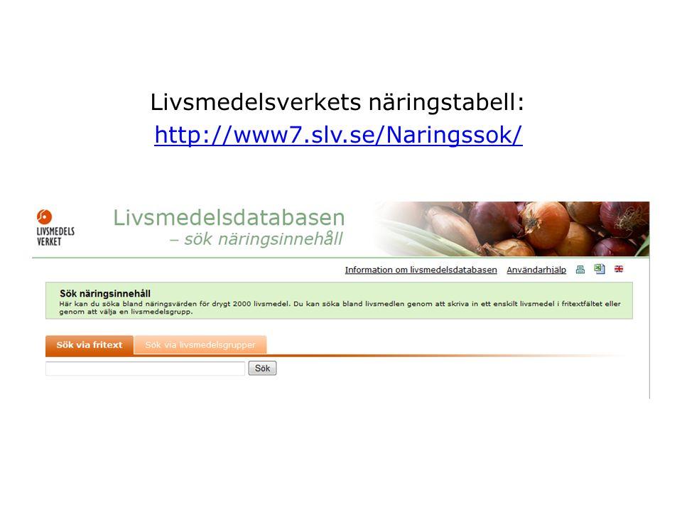 Livsmedelsverkets näringstabell: http://www7.slv.se/Naringssok/