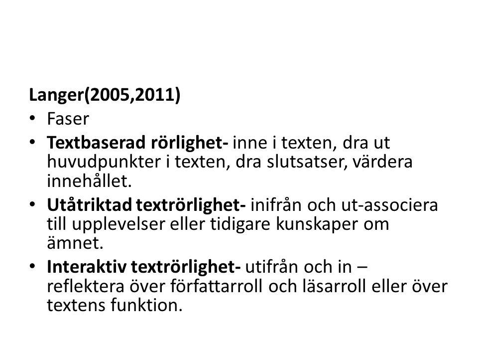 Langer(2005,2011) Faser Textbaserad rörlighet- inne i texten, dra ut huvudpunkter i texten, dra slutsatser, värdera innehållet.