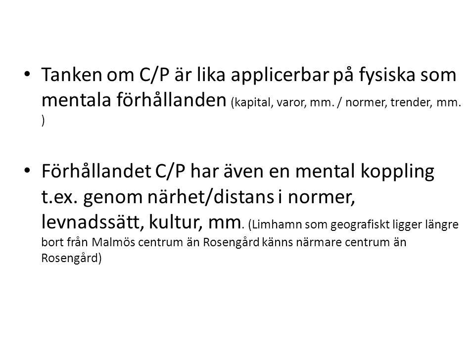 Tanken om C/P är lika applicerbar på fysiska som mentala förhållanden (kapital, varor, mm. / normer, trender, mm. ) Förhållandet C/P har även en menta