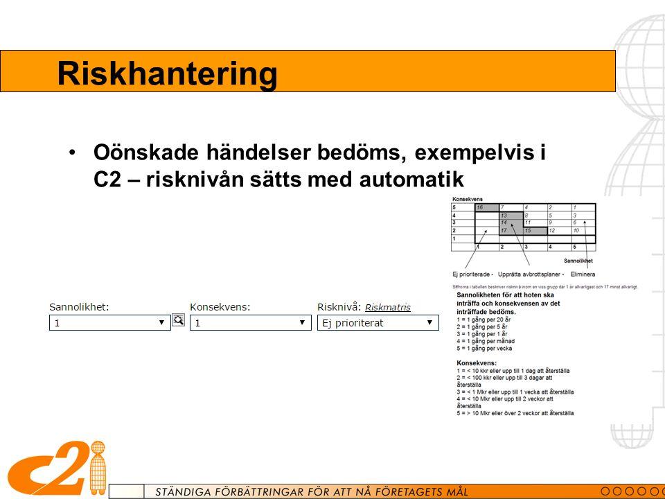 Riskhantering Oönskade händelser bedöms, exempelvis i C2 – risknivån sätts med automatik