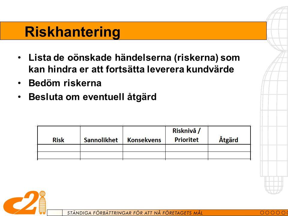 Lista de oönskade händelserna (riskerna) som kan hindra er att fortsätta leverera kundvärde Bedöm riskerna Besluta om eventuell åtgärd