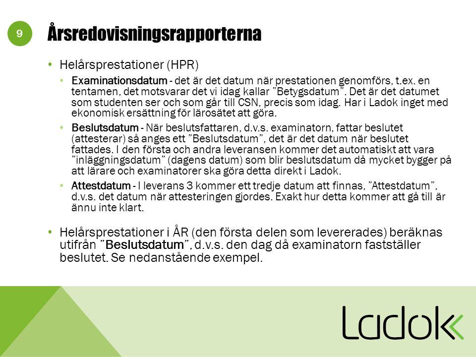 9 Årsredovisningsrapporterna Helårsprestationer (HPR) Examinationsdatum - det är det datum när prestationen genomförs, t.ex.