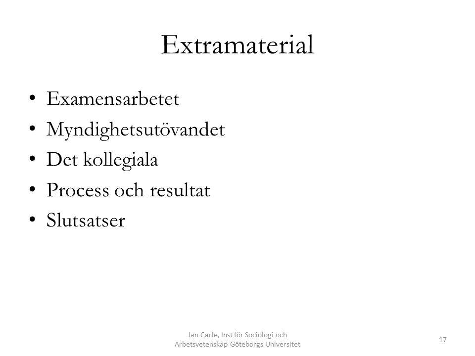 Extramaterial Examensarbetet Myndighetsutövandet Det kollegiala Process och resultat Slutsatser Jan Carle, Inst för Sociologi och Arbetsvetenskap Göte