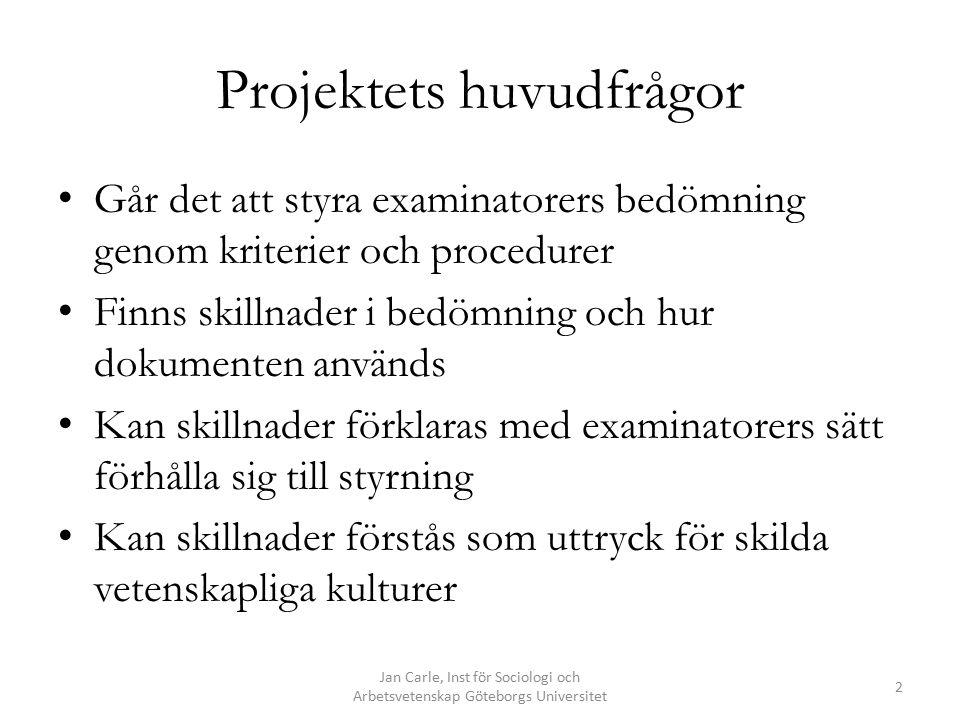 Projektets huvudfrågor Går det att styra examinatorers bedömning genom kriterier och procedurer Finns skillnader i bedömning och hur dokumenten använd