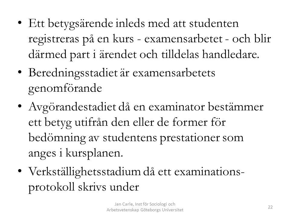 Jan Carle, Inst för Sociologi och Arbetsvetenskap Göteborgs Universitet 22 Ett betygsärende inleds med att studenten registreras på en kurs - examensarbetet - och blir därmed part i ärendet och tilldelas handledare.