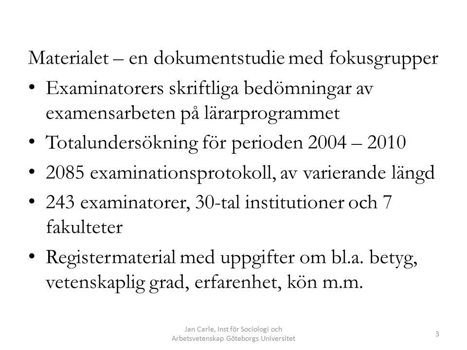 Fyra delstudier från projektet vid NU2012 Jan Carle (Brev – 2, onsdag 14:30 – 15:30) Att styra över disciplingränser - Erfarenheter från att skapa gemensamma examinationskriterier vid lärarutbildningen vid Göteborgs universitet Andreas Gunnarsson (Brev-3 onsdag 14:30 – 15:30) På gränsen till godkänt ‐ vetenskaplig kvalitet och gränsarbete i bedömninge n av examensarbeten i lärarutbildning Hans Ekbrand (Brev-3, torsdag 13.00 – 14.20) Bedömningar av vetenskaplig kvalitet i examensarbeten Maria Janson (Brev-1, fredag 13:00 – 14:20) Hur påverkas examinatorers bedömning och sättet de förhåller sig till styrning och formella kriterier när de blir mer erfarna.