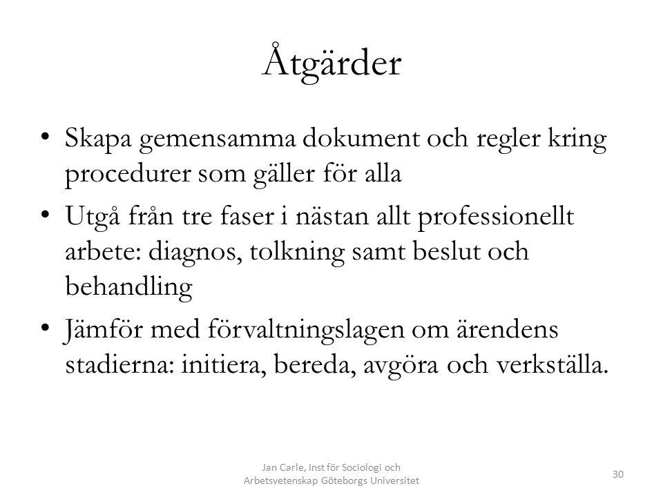 Jan Carle, Inst för Sociologi och Arbetsvetenskap Göteborgs Universitet 30 Åtgärder Skapa gemensamma dokument och regler kring procedurer som gäller f