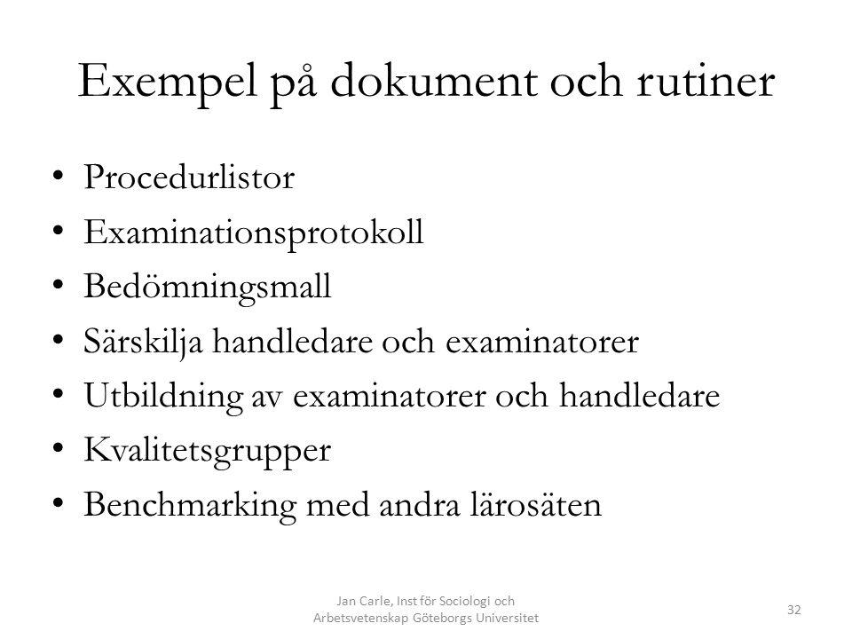 Jan Carle, Inst för Sociologi och Arbetsvetenskap Göteborgs Universitet 32 Exempel på dokument och rutiner Procedurlistor Examinationsprotokoll Bedömn