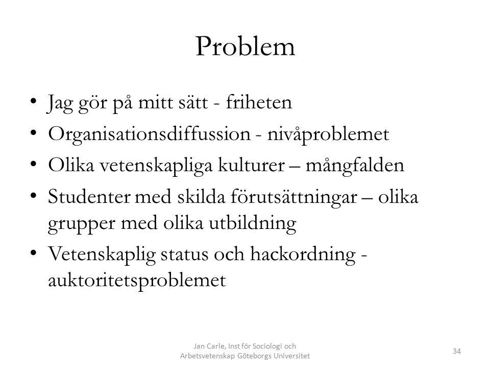 Jan Carle, Inst för Sociologi och Arbetsvetenskap Göteborgs Universitet 34 Problem Jag gör på mitt sätt - friheten Organisationsdiffussion - nivåprobl