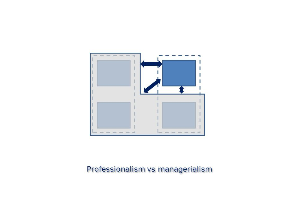 Professionalism vs managerialism