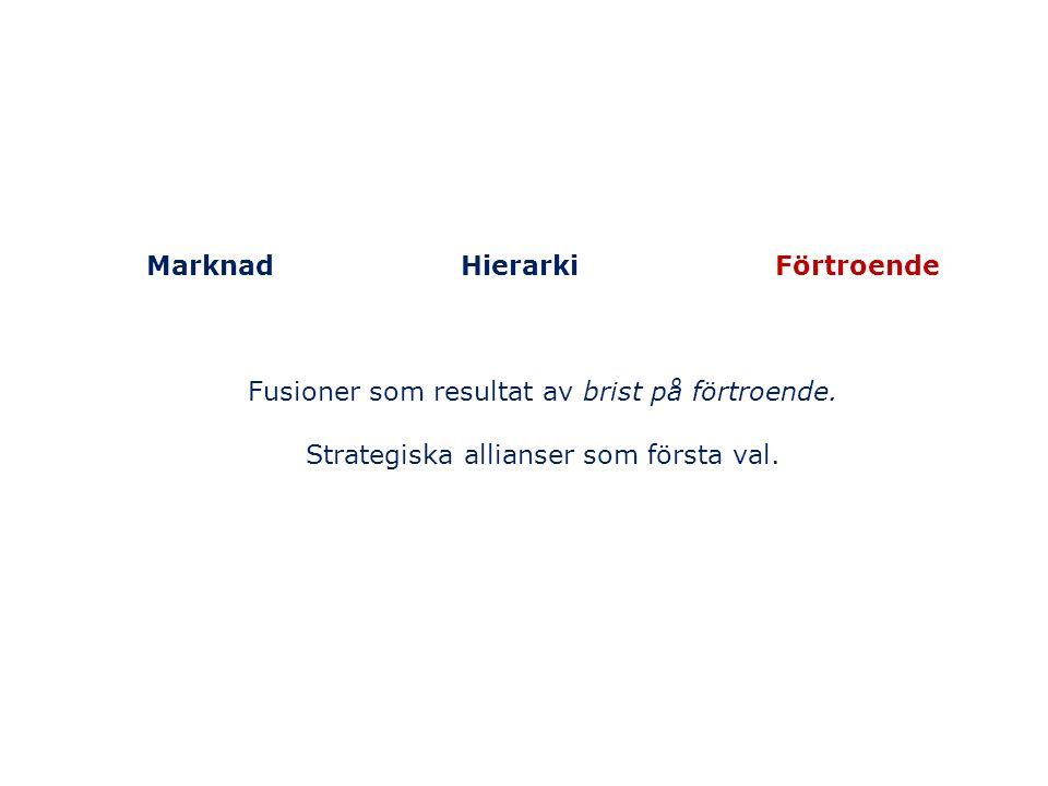 Marknad HierarkiFörtroende Fusioner som resultat av brist på förtroende. Strategiska allianser som första val.
