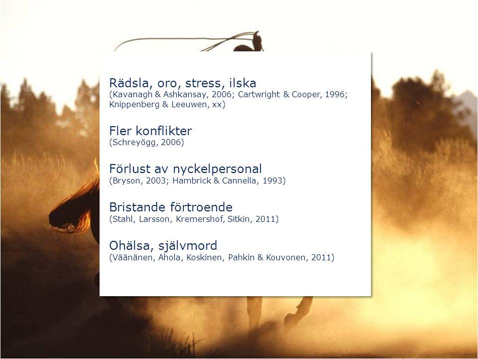 Rädsla, oro, stress, ilska (Kavanagh & Ashkansay, 2006; Cartwright & Cooper, 1996; Knippenberg & Leeuwen, xx) Fler konflikter (Schreyögg, 2006) Förlus