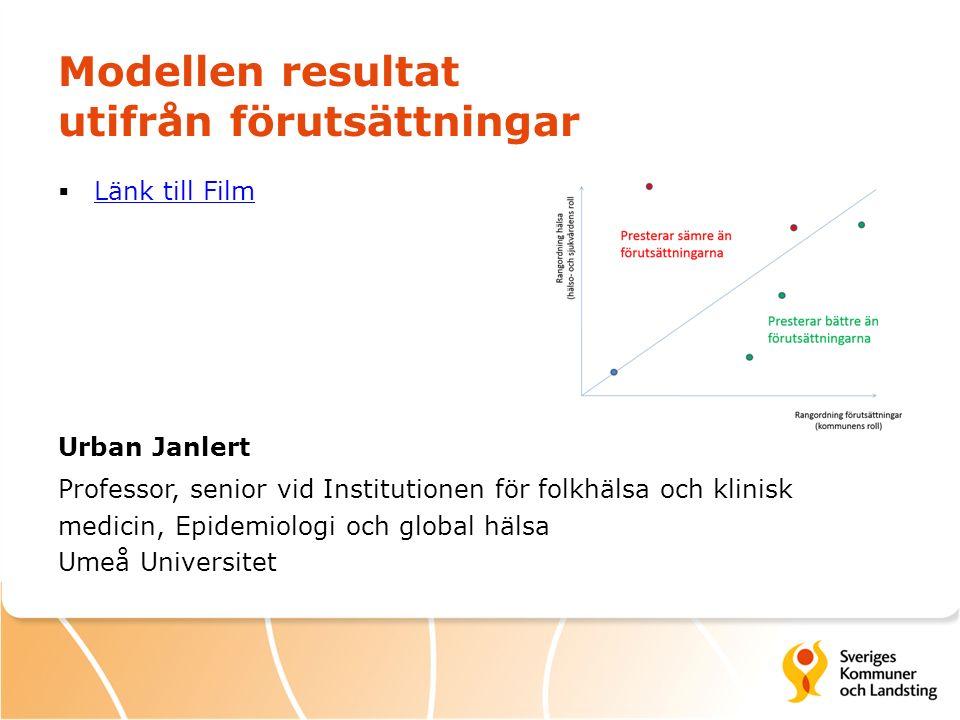Modellen resultat utifrån förutsättningar  Länk till Film Länk till Film Urban Janlert Professor, senior vid Institutionen för folkhälsa och klinisk medicin, Epidemiologi och global hälsa Umeå Universitet