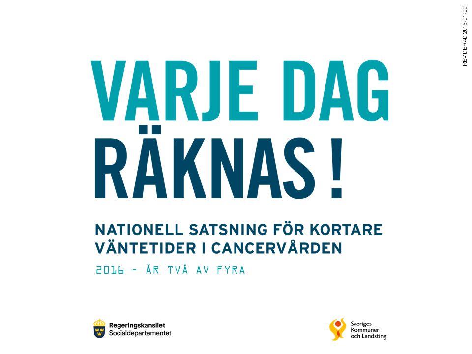 REVIDERAD 2016-01-29 2016 – ÅR TVÅ AV FYRA