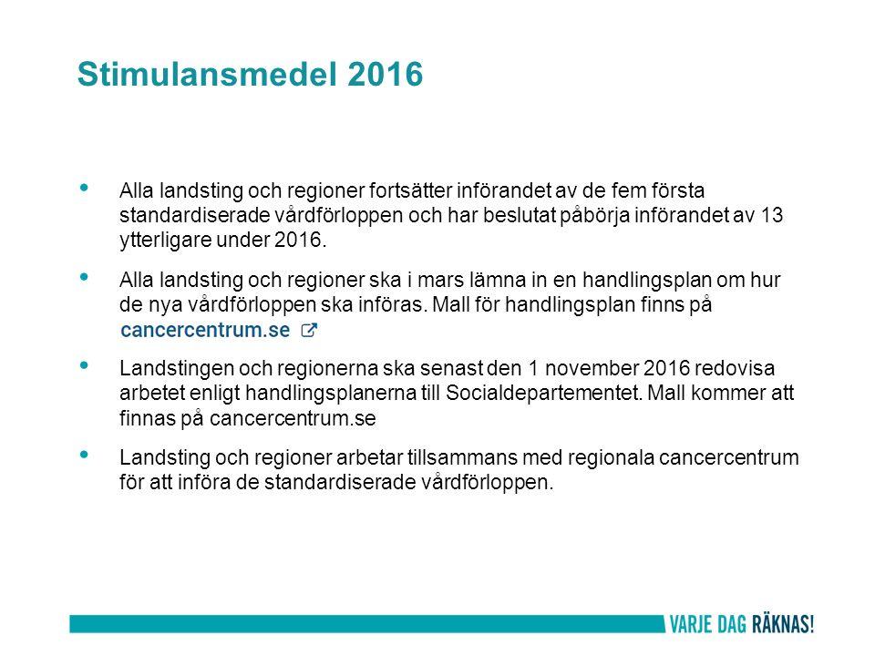 Stimulansmedel 2016 Alla landsting och regioner fortsätter införandet av de fem första standardiserade vårdförloppen och har beslutat påbörja införandet av 13 ytterligare under 2016.