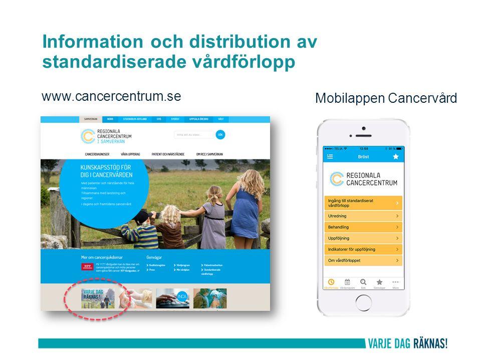 Information och distribution av standardiserade vårdförlopp www.cancercentrum.se Mobilappen Cancervård